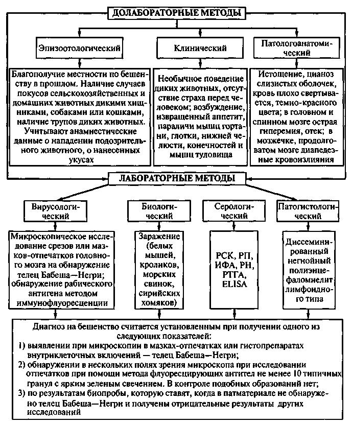 схема управления монтажными работами. электрические схемы котельных.