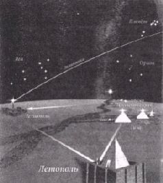 Звездный сфинкс: Космические тайны пирамид
