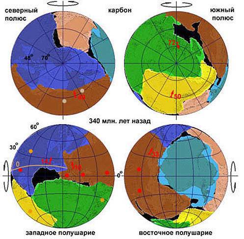 Сенсационная история Земли