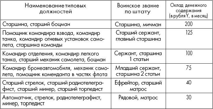 Георгий Жуков. Стенограмма октябрьского (1957 г.) пленума ЦК КПСС и другие документы