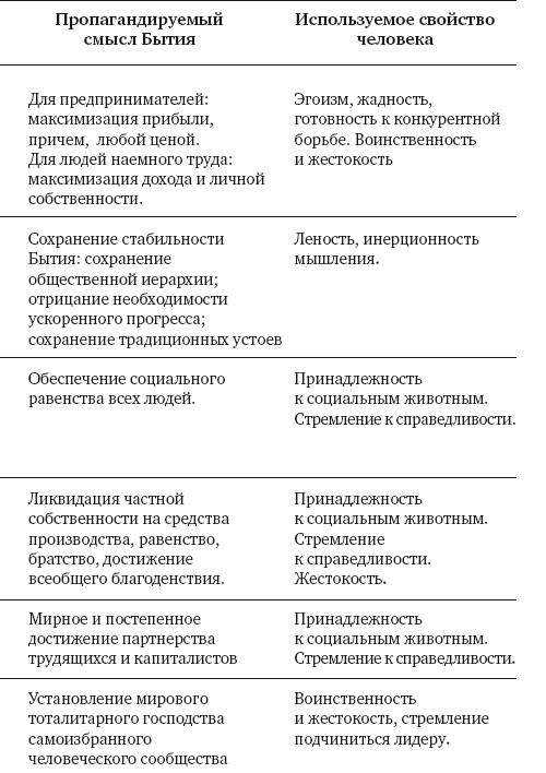 Полдень XXI век 2012 #12