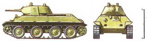 История танка (1916 – 1996)