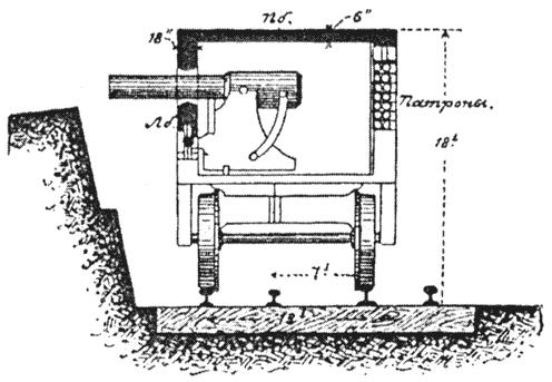 Крепости на колесах: История бронепоездов