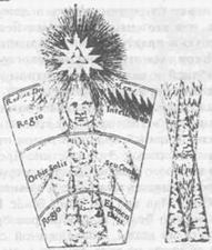 Оккультная анатомия