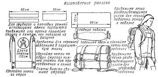 Электрическая плита подключение своими руками