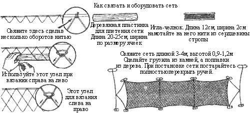 Как самому связать сеть рыболовную: пошаговая инструкция о том, как вязать рыболовные сети своими руками и с помощью станка