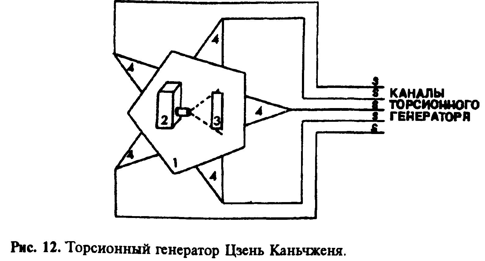 Торсионный генератор акимова своими руками