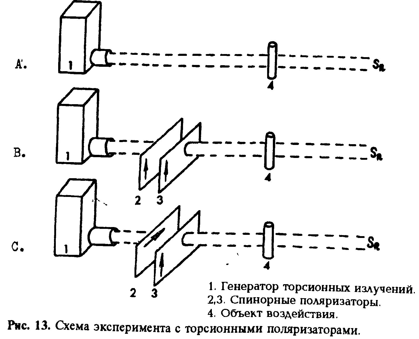 Схема генератора торсионных полей