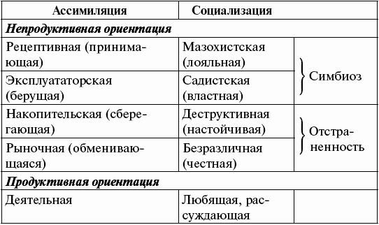 Человек для себя (перевод Александрова Александра)
