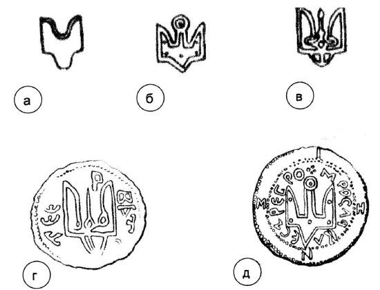 История народа Рос. От ариев до варягов