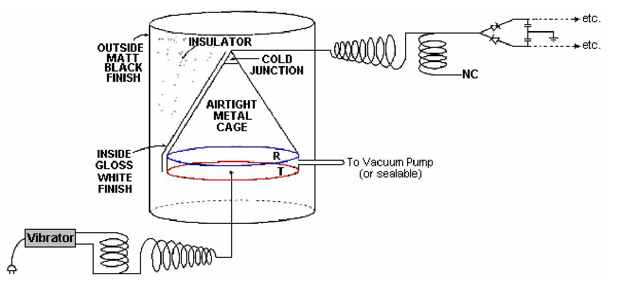 A Practical Guide to 'Free Energy' Devices