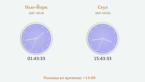 Айдол-ян - 2