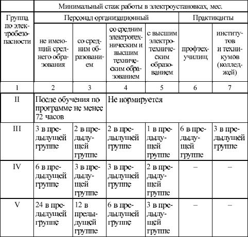5 шт45х60 (лам) (77/3 44-2)