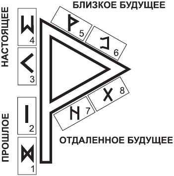 http://www.e-reading.mobi/illustrations/128/128578-_35.png