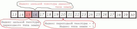 Виртуальная библиотека Delphi