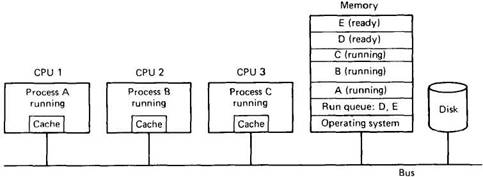 distributed operating system tanenbaum pdf