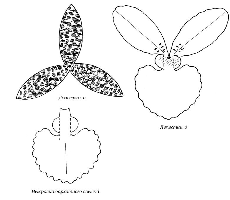 Орхидеи из фоамирана своими руками схемы шаблоны
