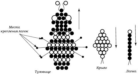 Белки трех видовБелки из кристаллов Схема их плетения: Рыжая белка Маленькая рыжая белка из бисера. .