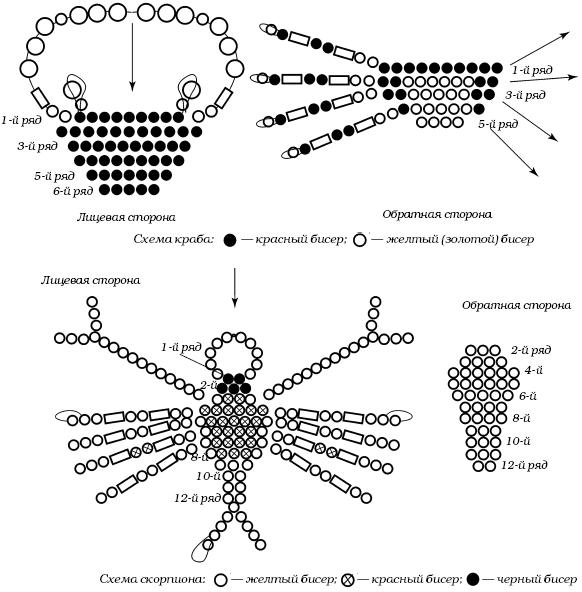 Схемы плетения плоских фигурок