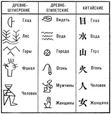 Большая Советская Энциклопедия (ИД)