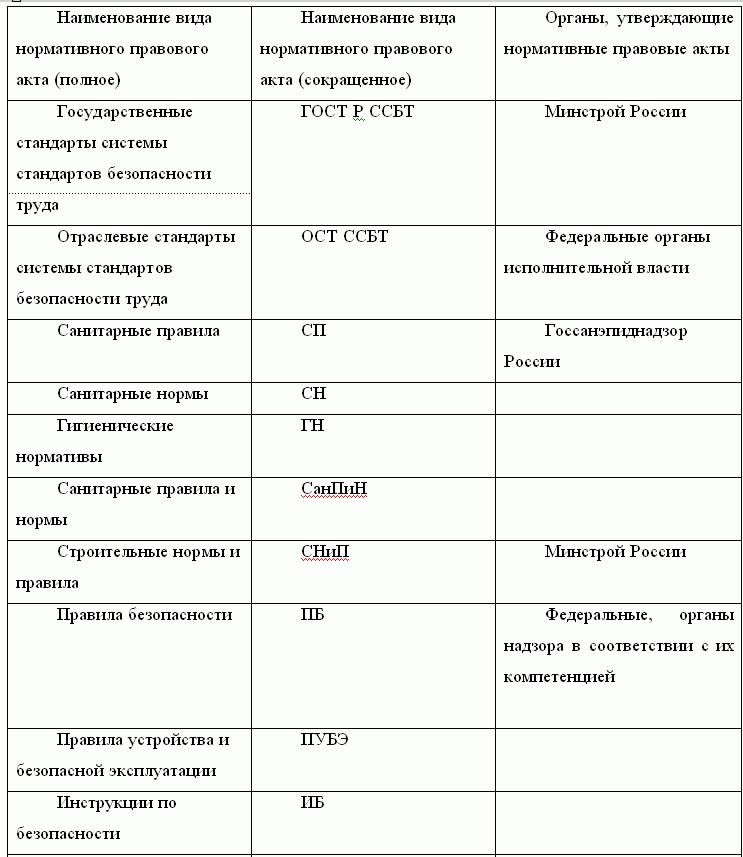 инструкции по охране труда для медсестры палатной