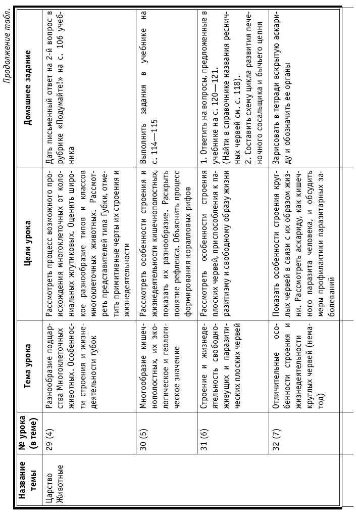 Учебник Перышкин По Физике 7 Класс